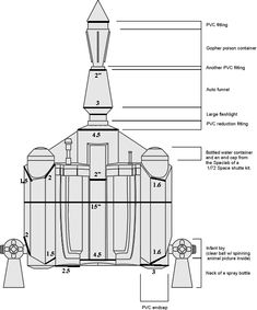 The measurements of Boba Fett's Jetpack. I'm looking for the exact (or close to) measurements of Boba Fett's Jet Pack.