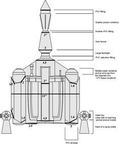 The measurements of Boba Fett's Jet Pack...