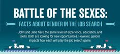 A lot has been done in recent years to create gender equality in the workplace and although women are in a better position business-wise than ever before, there is still a long way to go …