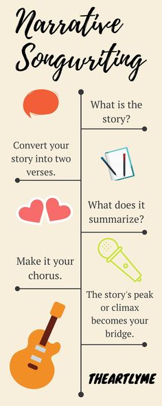 Narrative Songwriting