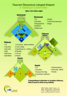 Ökocentrum belső térkép