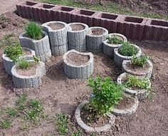 kleines topfgarten mit stil auflistung bild und cabdfbdcacfcdaae urban gardening