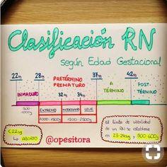Clasificación rn