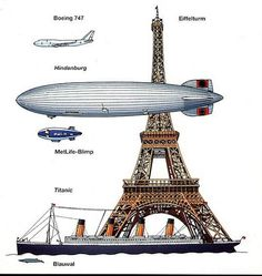 The Hindenburg was HUGE! I had no idea!!
