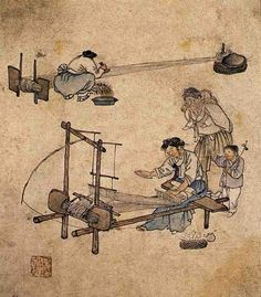 Danwon (Korean: 1745-1806) - Weaving
