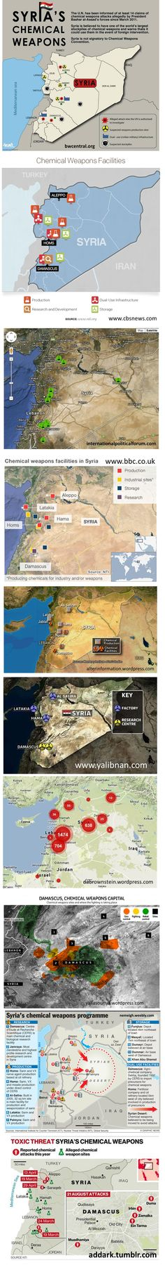 """Syria news and maps 2.   The value of mapping and GIS.  Locating and defining the theme or the problem that these maps are being produced for.  Think of it as defining """"personal vs. """"competitors'"""" space."""""""