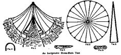 An Inexpensive Home Made Bell Tent  The Boy Mechanic Vol. 1 700 Things for Boys to Do by Popular Mechanics Co. 1913