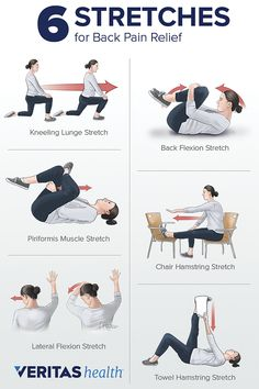 Stretching for Back Pain Relief. Mid Back Pain, Lower Back Pain Relief, Upper Back Pain, Yoga For Back Pain, Relieve Back Pain, Neck And Back Pain, Back Relief, Shoulder Pain Relief, Neck Pain Relief
