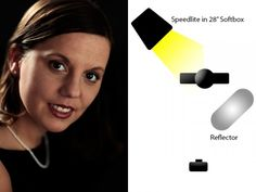 One Light Portraits Part 2: The Diagrams - Digital Photography School
