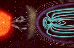 This illustration depicts the two main types of radiation that RAD monitors, and how the magnetic field around Earth affects the radiation in space near Earth Space Radiation, Mars Science Laboratory, Orion Spacecraft, Earth's Magnetic Field, Closer To The Sun, Apollo Missions, Shock Wave, Our Solar System, Astronomy