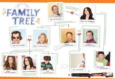 Modern Family 11x17 TV Poster (2009)