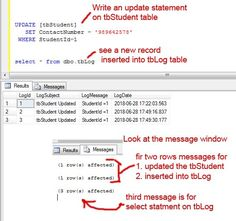 sql After update trigger example What Is Nest, Sql Tutorial, Sql Server, Pencil Art, Meant To Be, Art Drawings, Student, Messages