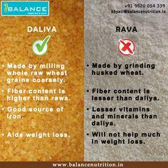 DALIYA v/s RAVA #Daliya #Rava #BalanceNutrition www.balancenutrition.in