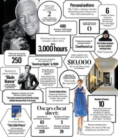 By the Numbers | Giorgio #Armani 's Dolce Vita
