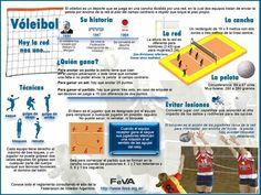 Infografia de voleibol - La EDUCACIÓN FISICA en OSCUS: 1º y 2º ESO Educación Física: