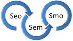 Digital marketing,SEO &SMO training institute in pune.