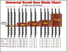 Clock – Limited tools Universal Scroll Saw Blade Chart.Universal Scroll Saw Blade Chart. Awesome Woodworking Ideas, Fine Woodworking, Woodworking Crafts, Woodworking Patterns, Woodworking Furniture, Woodworking Quotes, Woodworking Joints, Woodworking Machinery, Wood Furniture
