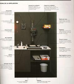 como armar un cuarto oscuro amateur en casa?