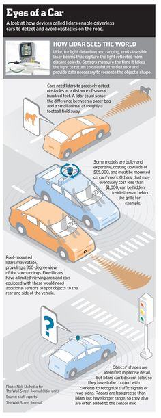 Laser eyes technology poses price hurdle for driverless cars http://on.wsj.com/1p85Pop