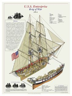 "USS Enterprise Brig of War 1812 Cutaway Illustration 18""x24"" Color Art Print 