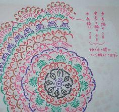 Crochet mandala rug pattern yarns Ideas for 2019 - Her Crochet Crochet Mandala Pattern, Crochet Circles, Crochet Diagram, Crochet Round, Crochet Chart, Crochet Squares, Crochet Home, Crochet Doilies, Crochet Stitches