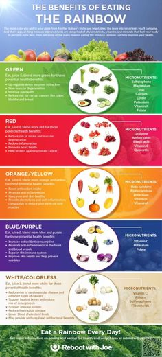 31. The #Benefits of Eating the #Rainbow - 46 Healthy Eating #Infographics You…