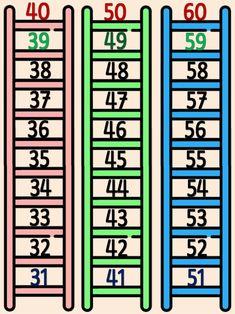 Καρτέλες αριθμογραμμής από το 0 έως το 100 Για την α΄ και β΄ δημοτικο… Periodic Table, Education, Maths, Classroom Ideas, Decoration, 1st Grades, Decor, Periodic Table Chart, Periotic Table