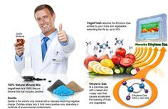 VegieFresh absorbs the Ethylene Gas emited by your fruits and vegetables extending the life by up to 50%.
