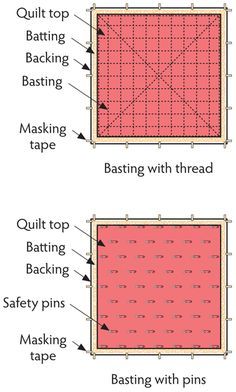 Want to keep those puckers, pleats, and wrinkles at bay when quilting your quilts? Start with a solid quilt sandwich. Click through to learn how to secure those layers for professional results. Quilting For Beginners, Quilting Tips, Quilting Tutorials, Hand Quilting, Machine Quilting, Quilting Projects, Quilting Designs, Sewing Projects, Beginner Quilting