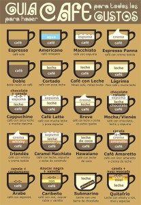 El café es uno de los mejores compañeros del geek, es muy raro ver algún geek que no tome café, por eso quiero dejarles esta excelente guía donde podrán ver cómo preparar los mejores cafés para todos los gustos. En cada café se explican las proporciones adecuadas (aunque eso va en el gusto de cada …
