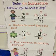Rules for Subtraction Anchor Chart (image only) Math For Kids, Fun Math, Math Activities, Math Resources, Math Charts, Math Anchor Charts, Second Grade Math, First Grade Math, Math Subtraction