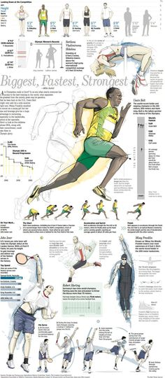 A look at 5 athletes whose DNA, along with their commitment, could take them to Olympic glory.
