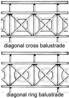 wooden fretwork balustrades - Google Search