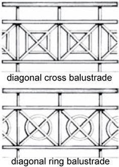 wooden fretwork balustrades - Google Search