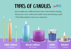 Types of candles for spells Order your love spell online from Professional Love Spell Caster. Love Spell Casting done for you. Get your ex back Spell. Fall in Love with me spells, Revenge spells and many more. Witch Spell Book, Witchcraft Spell Books, Wiccan Spells, Wiccan Rituals, Magick Book, Spells For Beginners, Witchcraft For Beginners, Candle Magic, Candle Spells
