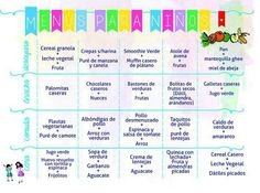 Menú saludable para niños Hábitos.mx Baby Food Recipes, Vegan Recipes, Cooking Recipes, Lunch Menu, Lunch Box, Healthy Appetizers, Healthy Snacks, Toddler Lunches, Kid Lunches
