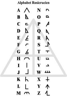 alphabeth-rosicrucien Source by Code Alphabet, Sign Language Alphabet, Alphabet Symbols, Ancient Alphabets, Ancient Symbols, Viking Symbols, Egyptian Symbols, Viking Runes, Ciphers And Codes