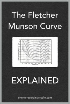 'Louder is better' – The Fletcher-Munson Curves