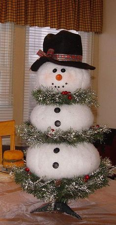 Table top snowman Xmas tree Maybe make it out of pavlova and chocolate buttons..