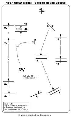 1997 Maclays -round 2