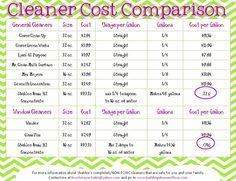 Does Shaklee really save money? Absolutely. And they are green cleaners that actually work. Shaklee!!!!!