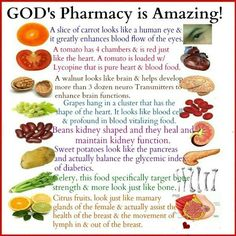 God's Pharmacy is quite amazing. Natural foods can be the best of medicines and yet we reach for the pills. Click through to see just how medicanal natural foods are. Why are we not using them?