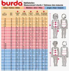 Costura e modelagem de vestuário para totós :): Tabela de medidas para confeccionar tanto roupa como malhas (tricot ou crochet) para RN,bebé e criança. Qual usar?