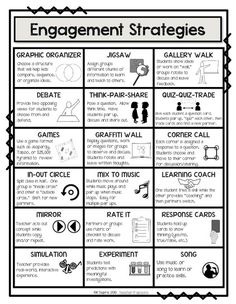 Plan Pack Engagement Strategies reference page - perfect to have out during planning! From Teacher Traps Lesson Plan Pack.Engagement Strategies reference page - perfect to have out during planning! From Teacher Traps Lesson Plan Pack. Instructional Coaching, Instructional Strategies, Teaching Strategies, Teaching Tips, Differentiation Strategies, Avid Strategies, Forex Strategies, Cooperative Learning Strategies, Kagen Strategies