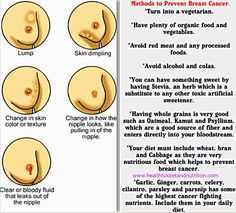Methods To Prevent Breast Cancer.
