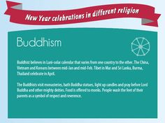 Buddhist Beliefs, Buddhism, Visit Bath, New Year's Food, Namaste, Positive Quotes, Philosophy, How To Become, Believe