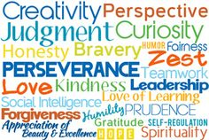 Character and Character Strengths Experts: VIA Character
