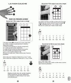 Exemple de page de la méthode