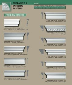 Crown molding shape size design types diy tips for Interior window crossheads
