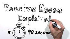 Bâtiment passif expliqué en 90 secondes (passivhaus en français)
